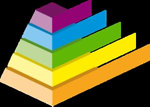 ピラミッド型の組織構造の写真