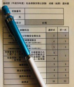 社会保険労務士試験の得点