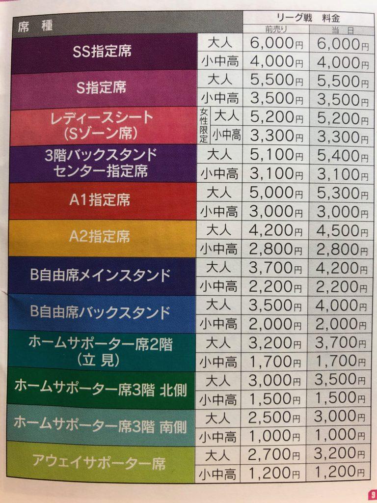 サガン鳥栖駅前不動産スタジアムの座席別価格表(チケット価格)