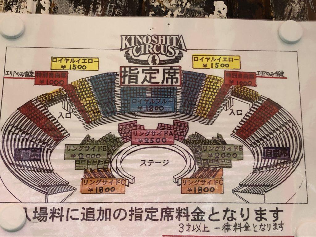 福岡公演・木下大サーカスの座席表