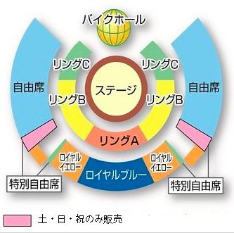 木下大サーカスの座席表(福岡公演)