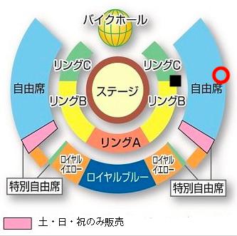 木下大サーカスの観覧位置(実際の座席)