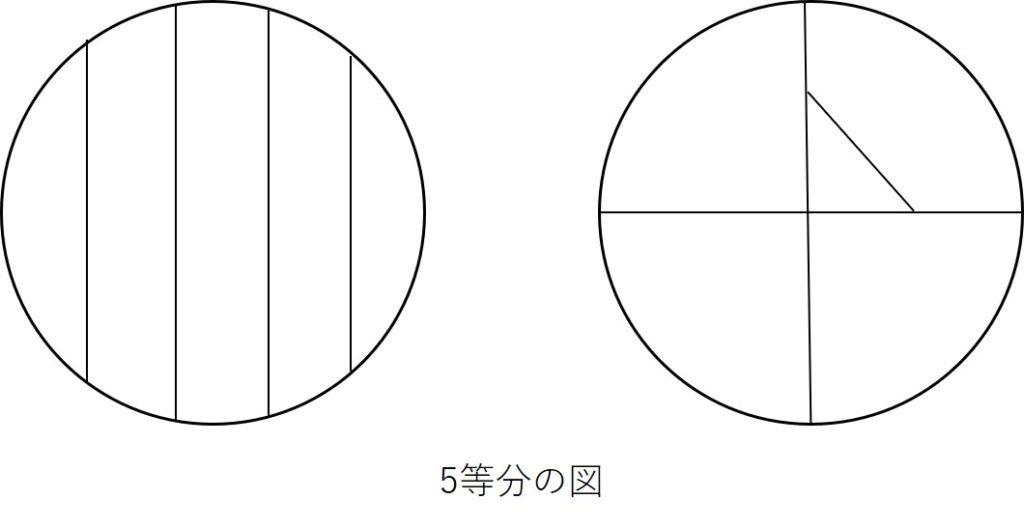 5等分の図