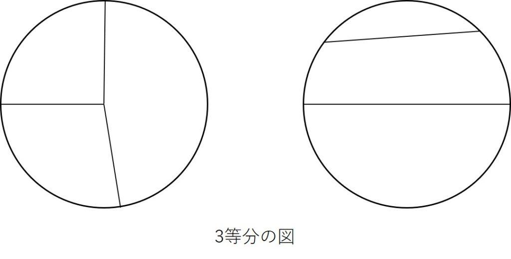 3等分の図