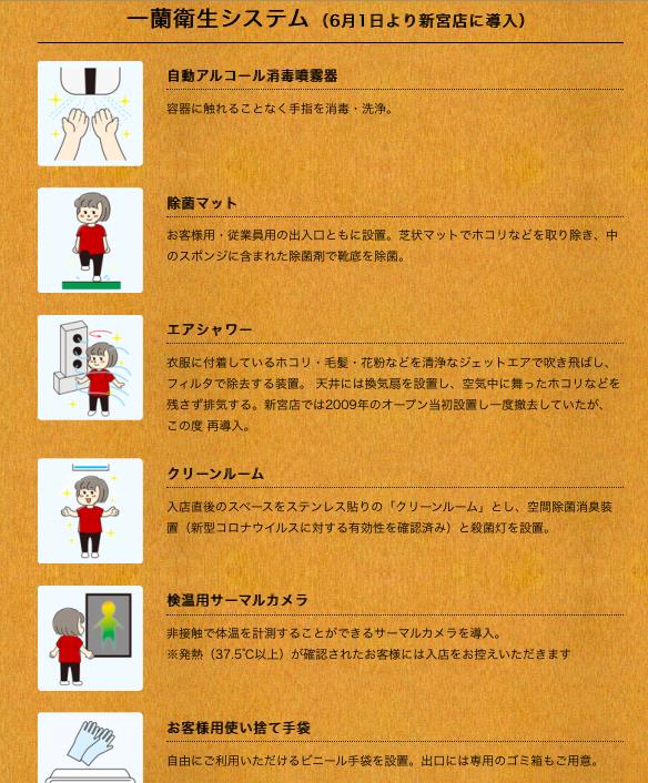 一蘭の衛生システムのHP画面