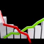 【P/L初心者でも分かりやすい財務分析】純利益の赤字黒字より本業の稼ぎの営業利益が重要