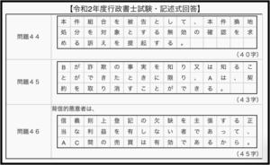 2020年度行政書士試験の記述式の回答