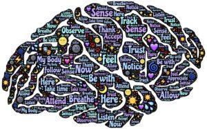 変化を受け入れやすい脳のイラスト
